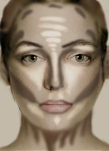 Ta sama twarz wymodelowana jasnym i ciemnym pudrem